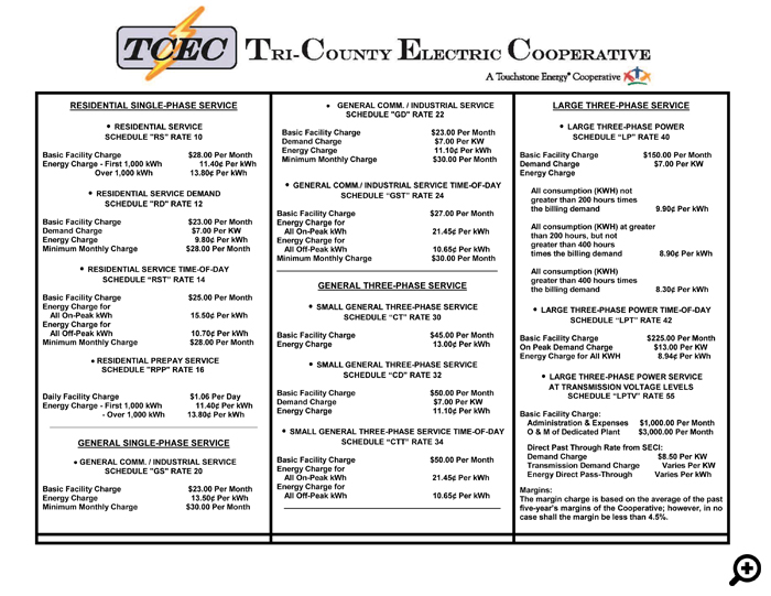 TCEC Power Rates PDF, Page 1