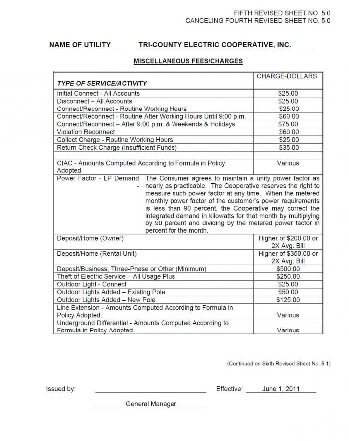 List of TCEC Miscellaneous Fees/Charges